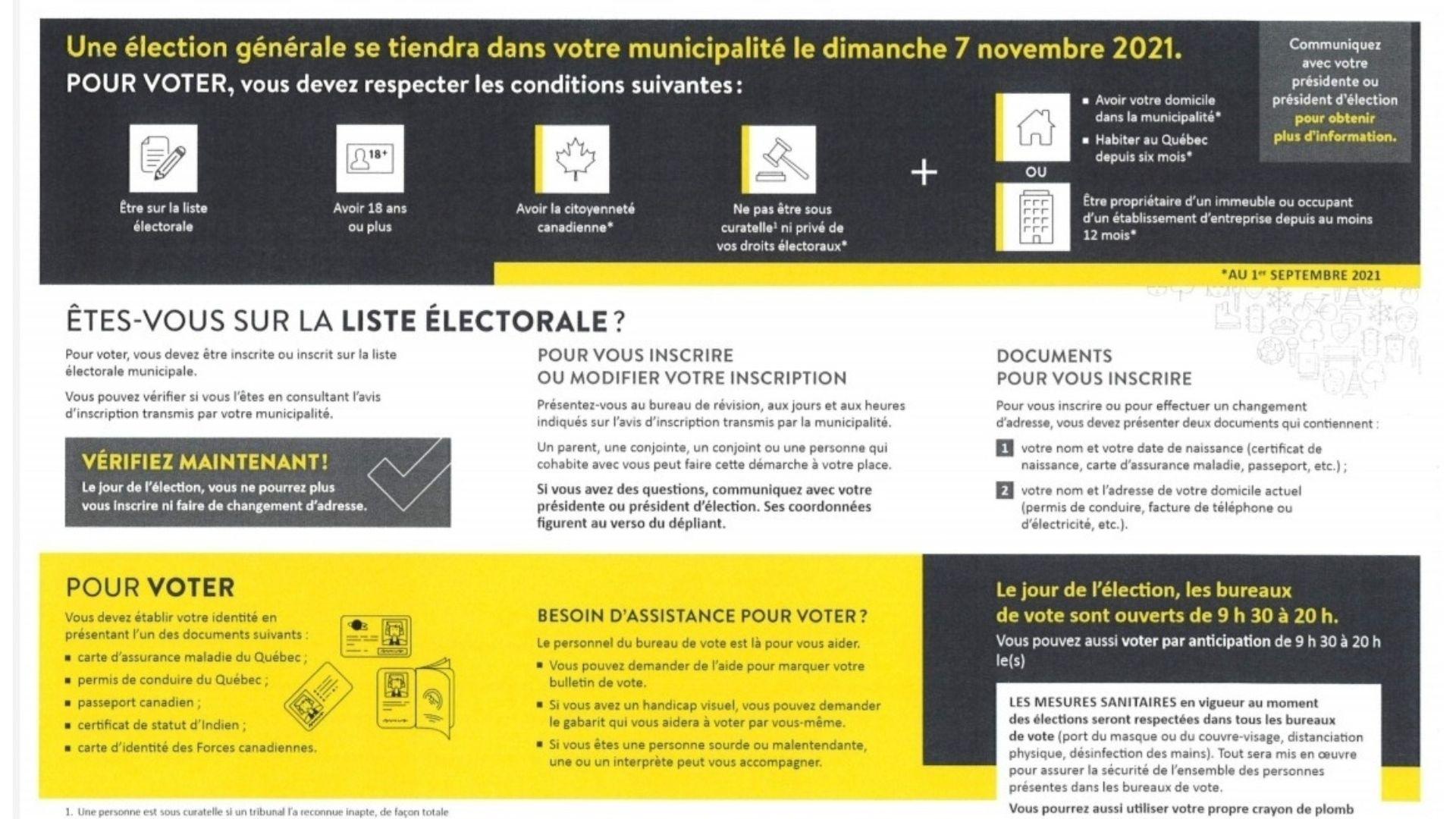 Manuel de l'électeur